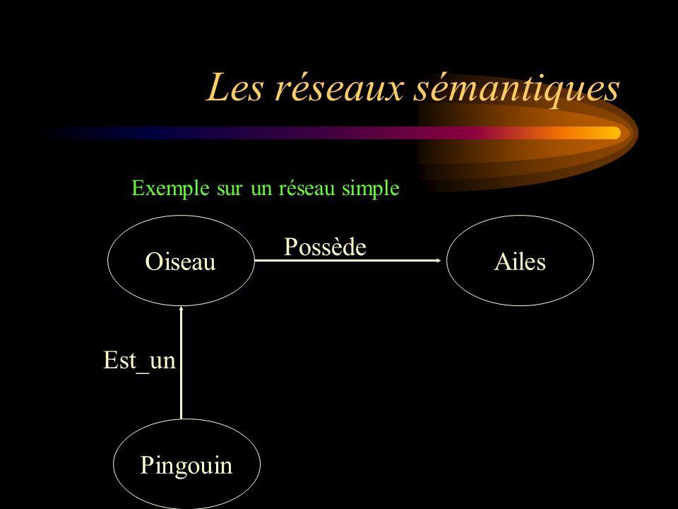 Les réseaux sémantiques