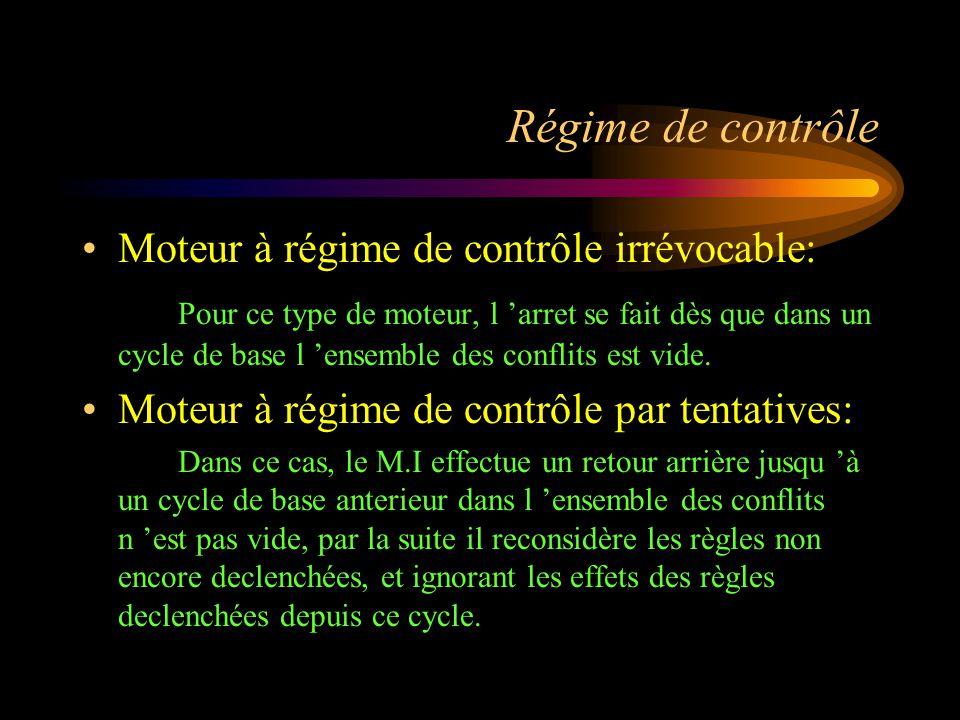 Régime de contrôle Moteur à régime de contrôle irrévocable: