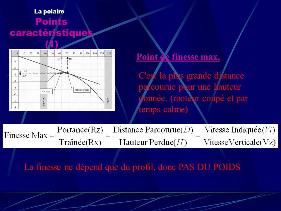 Points caractéristiques (1)