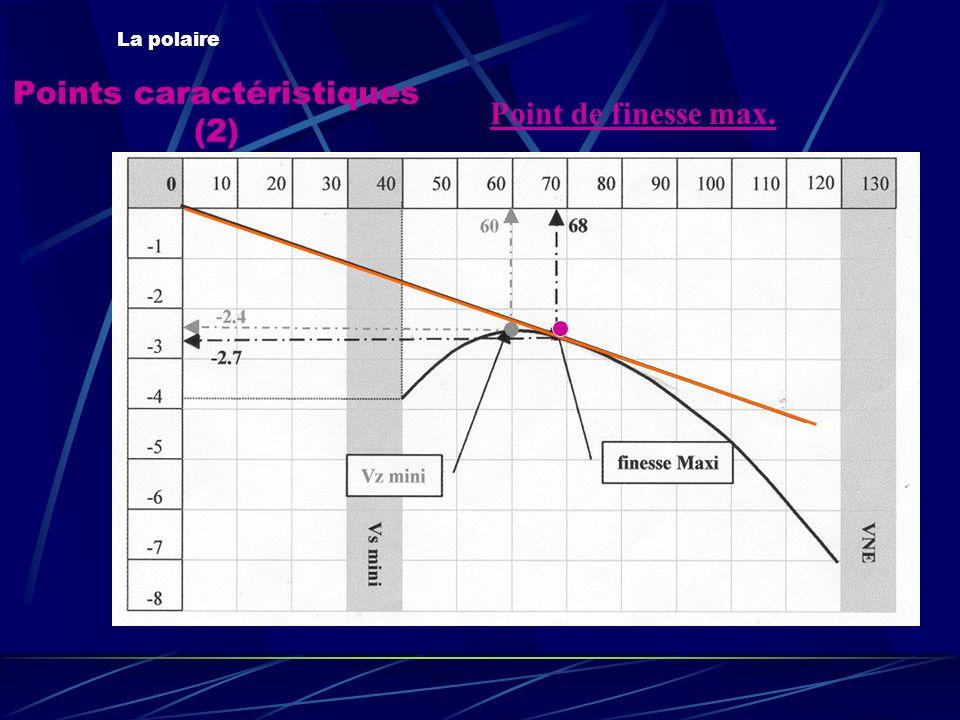 Points caractéristiques (2)