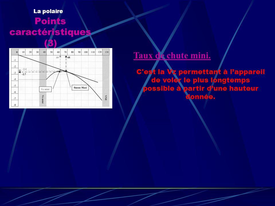 Points caractéristiques (3)