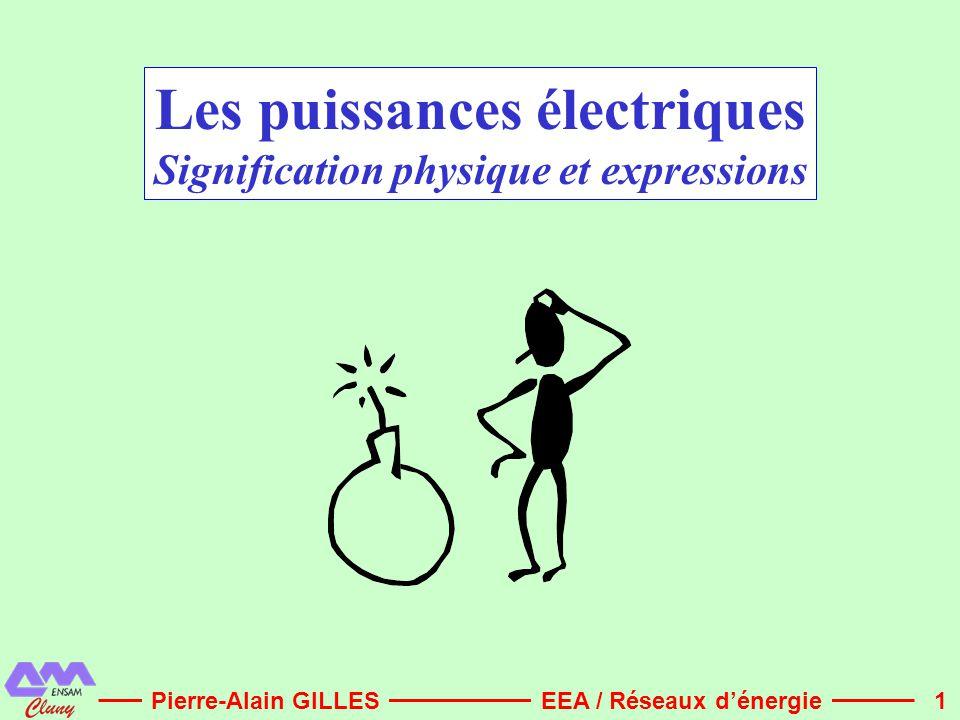 Les puissances électriques Signification physique et expressions