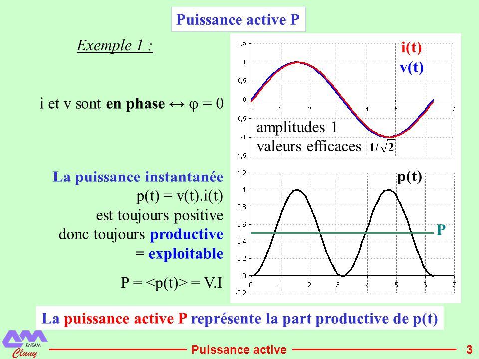 La puissance active P représente la part productive de p(t)