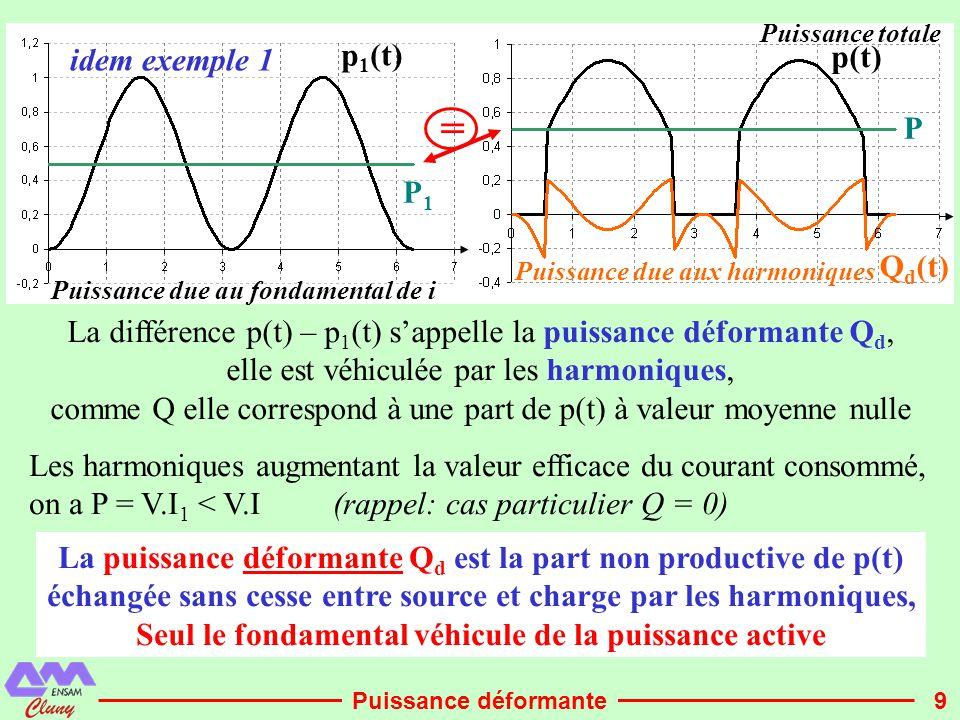 = p1(t) idem exemple 1 p(t) P P1 Qd(t)