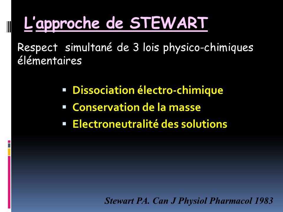 L'approche de STEWART Dissociation électro-chimique