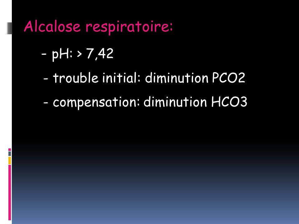 Alcalose respiratoire: - pH: > 7,42