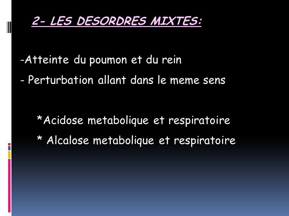 2- LES DESORDRES MIXTES: