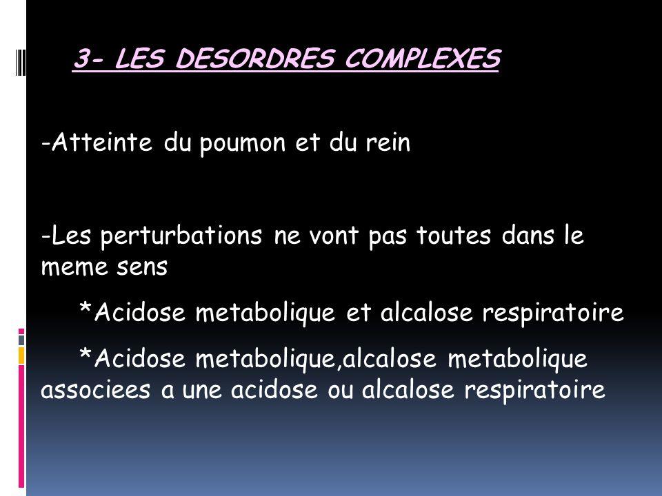 3- LES DESORDRES COMPLEXES