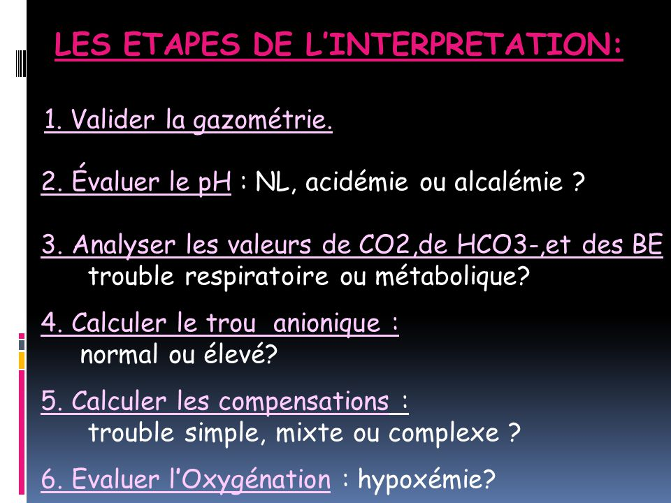 LES ETAPES DE L'INTERPRETATION: