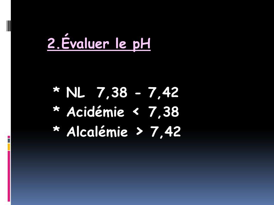 2.Évaluer le pH * NL 7,38 - 7,42 * Acidémie < 7,38 * Alcalémie > 7,42