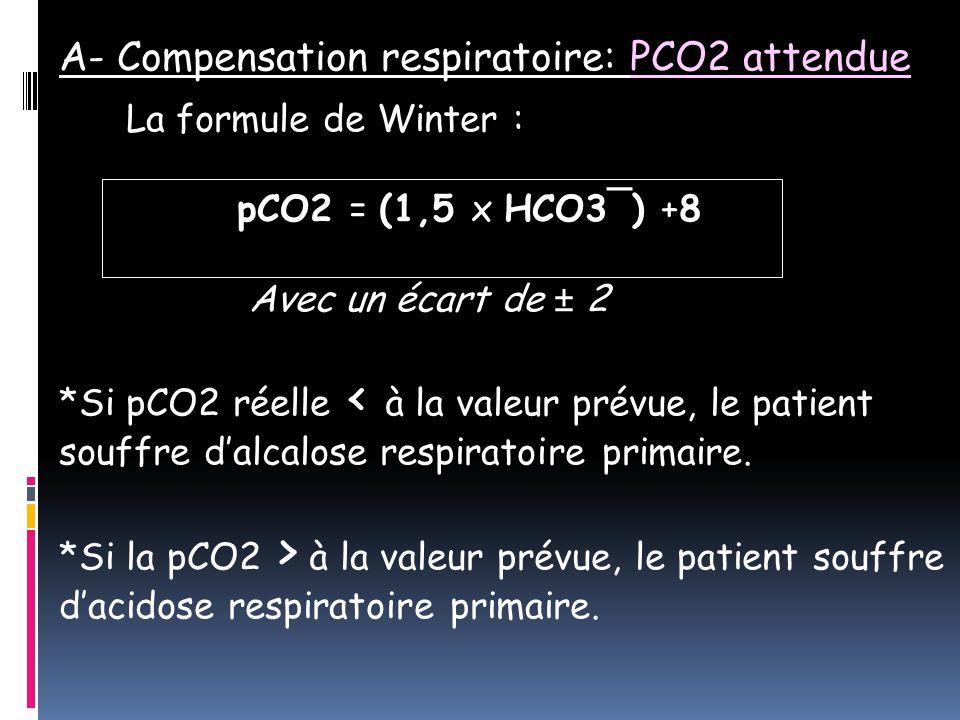 A- Compensation respiratoire: PCO2 attendue