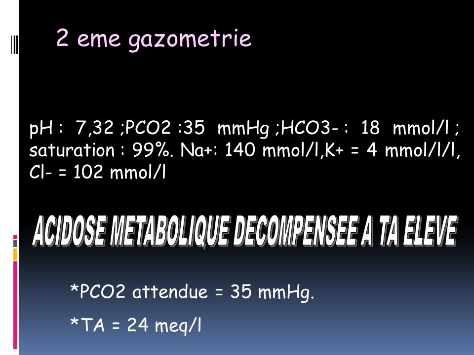 ACIDOSE METABOLIQUE DECOMPENSEE A TA ELEVE