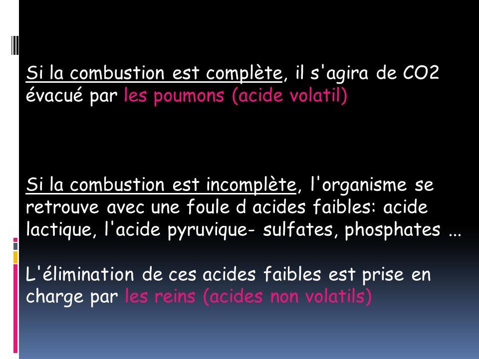 Si la combustion est complète, il s agira de CO2