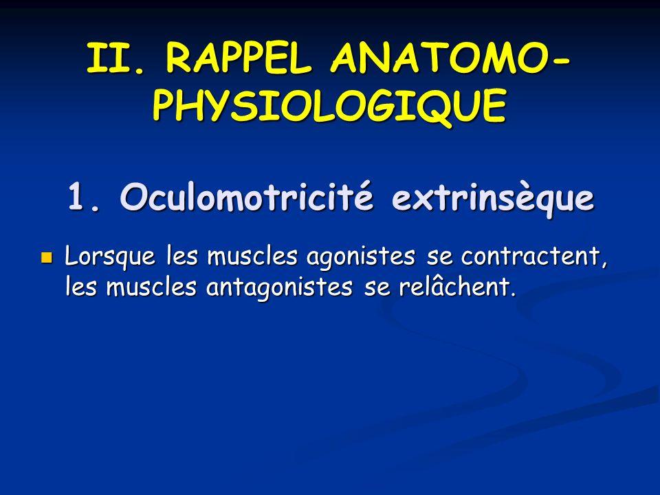 II. RAPPEL ANATOMO-PHYSIOLOGIQUE 1. Oculomotricité extrinsèque