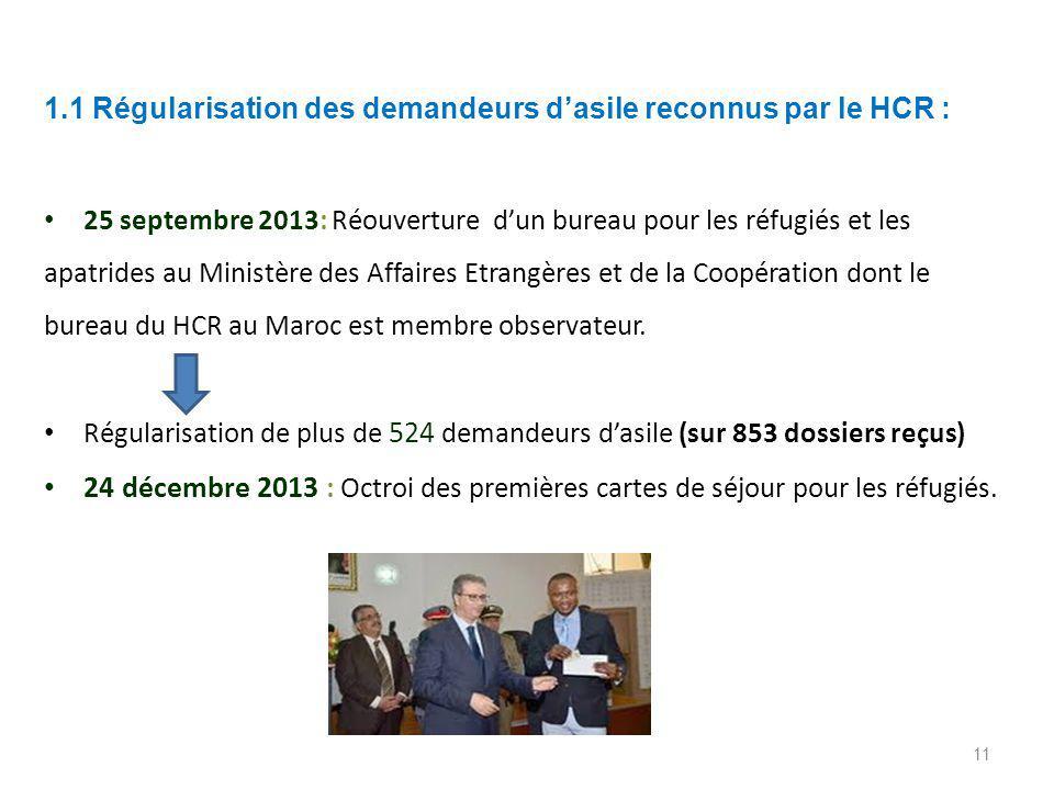 1.1 Régularisation des demandeurs d'asile reconnus par le HCR :