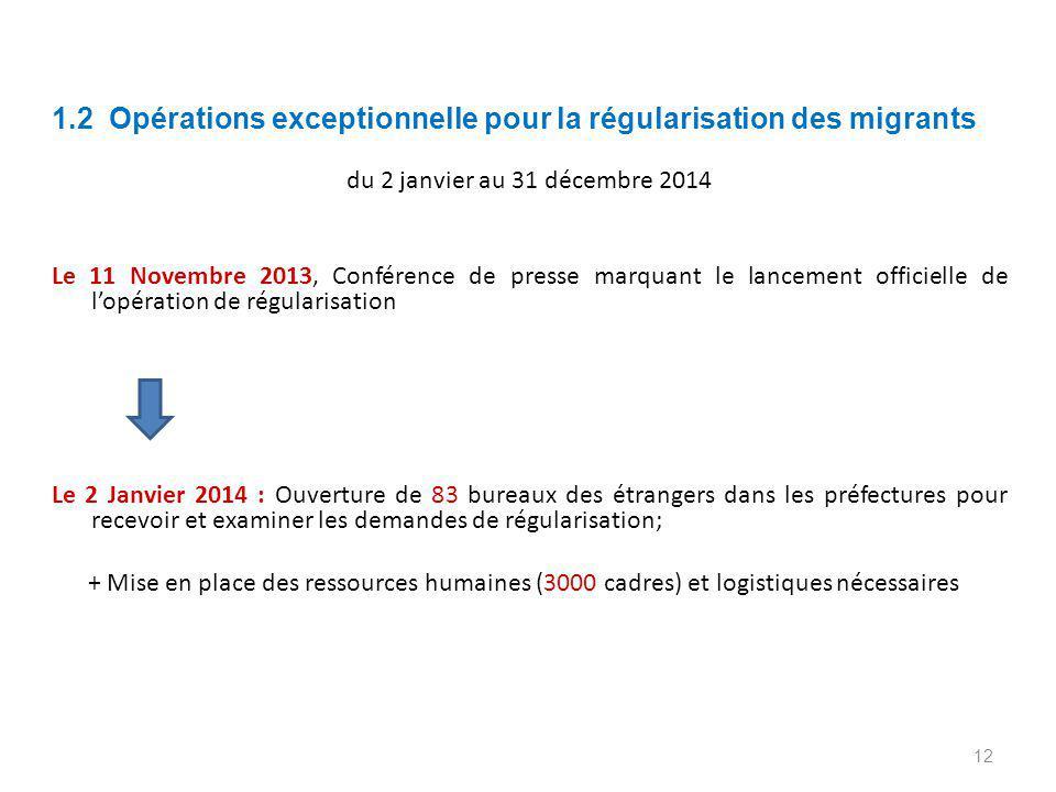 1.2 Opérations exceptionnelle pour la régularisation des migrants