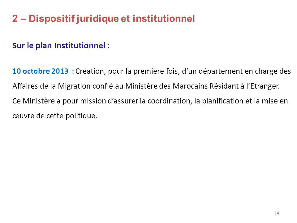 2 – Dispositif juridique et institutionnel