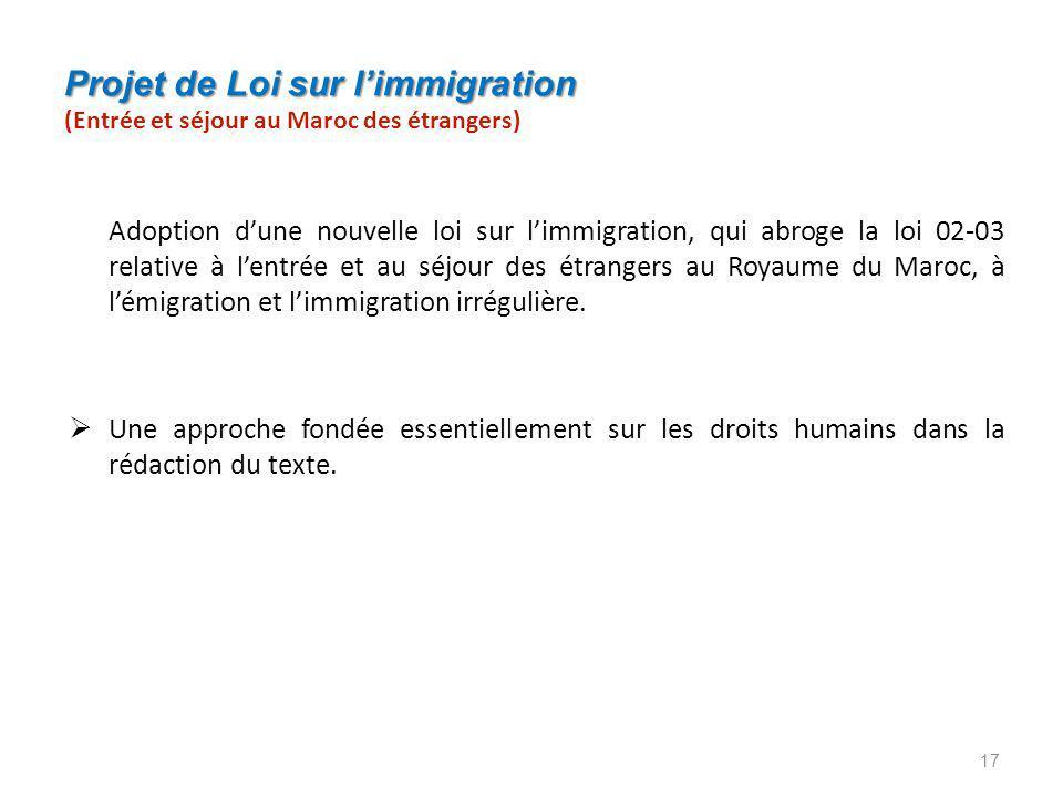 Projet de Loi sur l'immigration (Entrée et séjour au Maroc des étrangers)