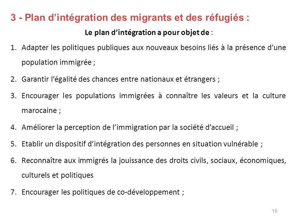 Le plan d'intégration a pour objet de :