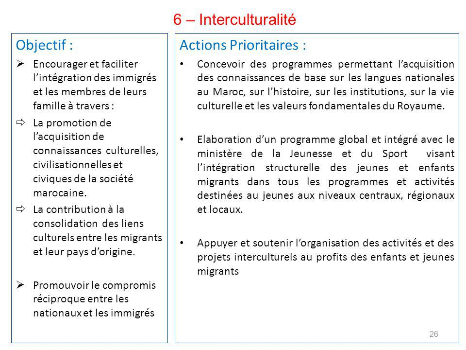 Actions Prioritaires :