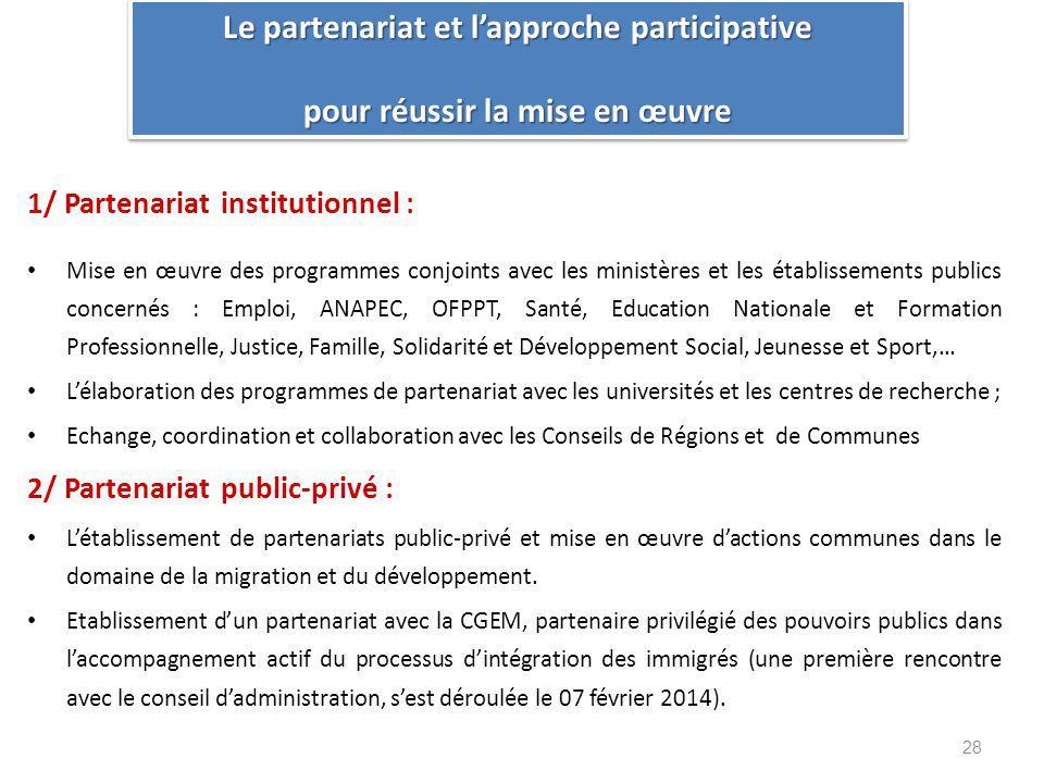 Le partenariat et l'approche participative
