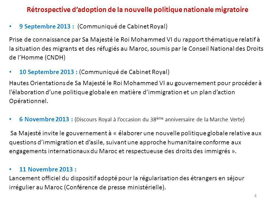 Rétrospective d'adoption de la nouvelle politique nationale migratoire