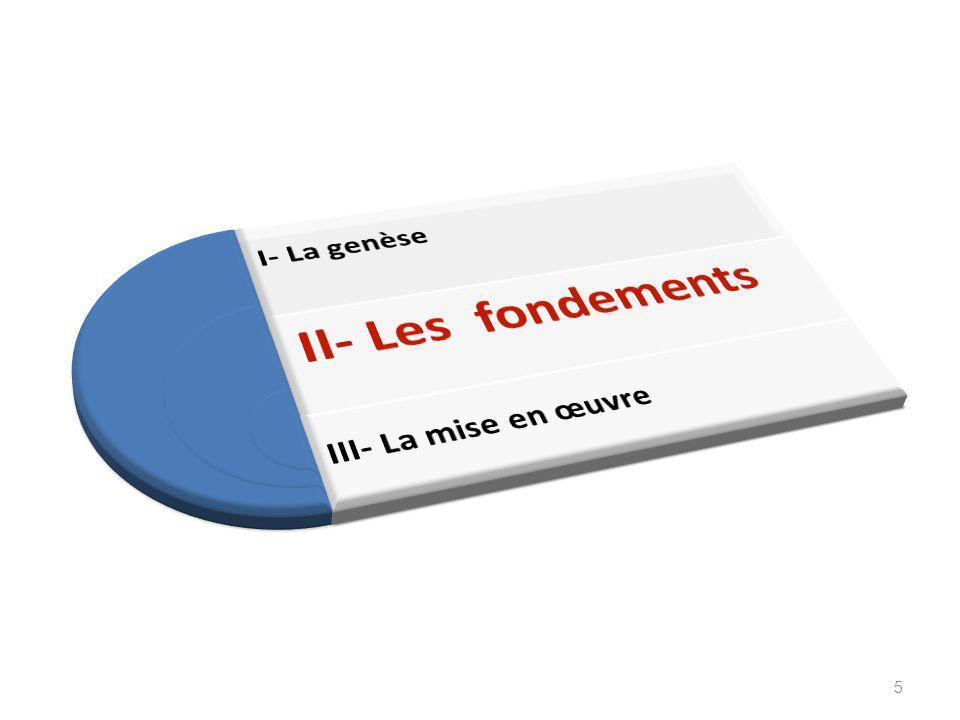 I- La genèse II- Les fondements III- La mise en œuvre