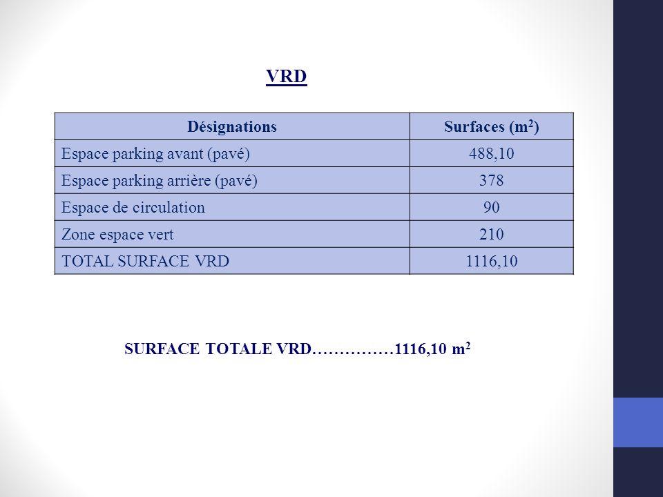 VRD Désignations Surfaces (m2) Espace parking avant (pavé) 488,10
