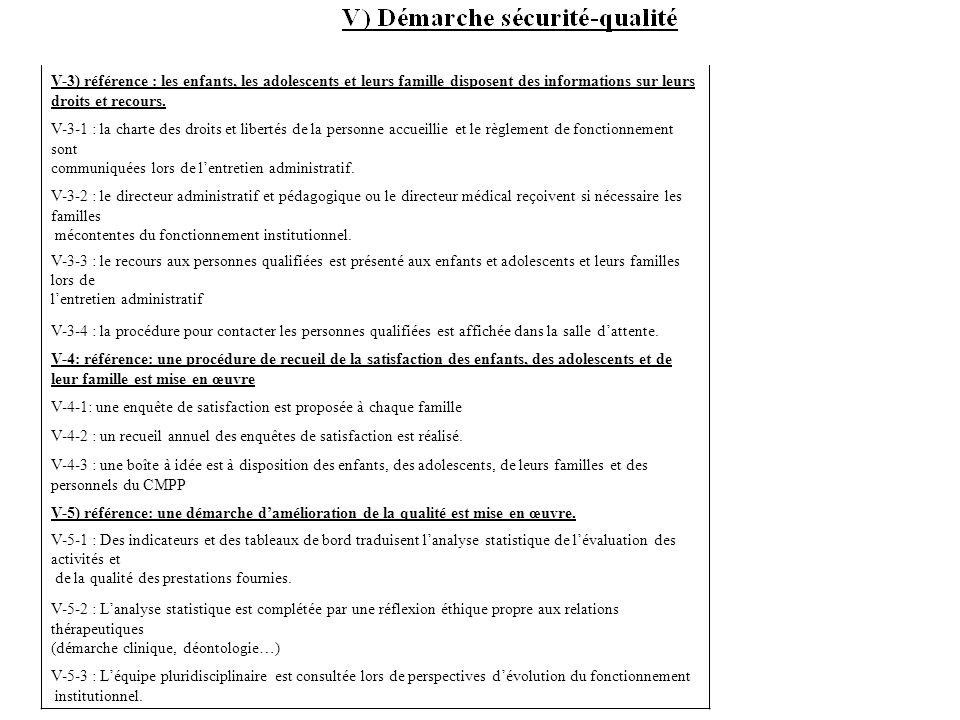 V-3) référence : les enfants, les adolescents et leurs famille disposent des informations sur leurs droits et recours.