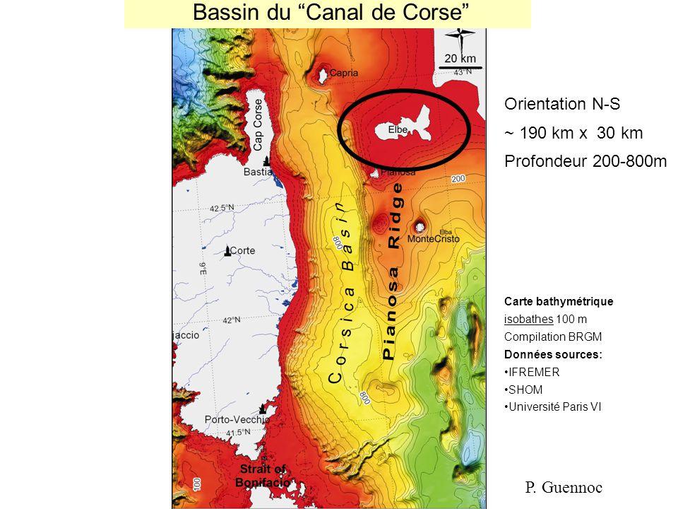 Bassin du Canal de Corse