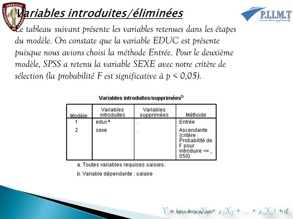 Variables introduites/éliminées