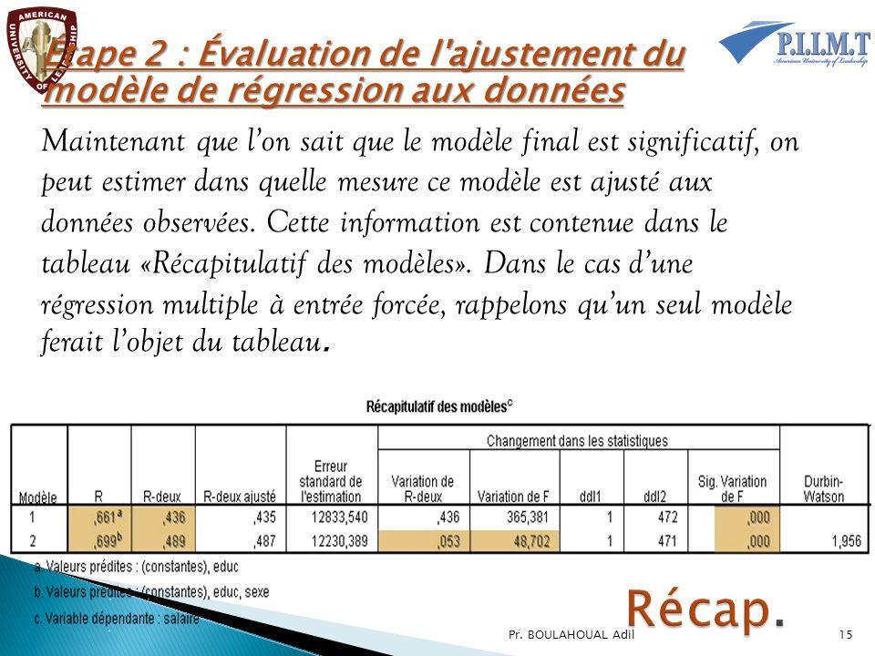 Étape 2 : Évaluation de l ajustement du modèle de régression aux données Maintenant que l'on sait que le modèle final est significatif, on peut estimer dans quelle mesure ce modèle est ajusté aux données observées. Cette information est contenue dans le tableau «Récapitulatif des modèles». Dans le cas d'une régression multiple à entrée forcée, rappelons qu'un seul modèle ferait l'objet du tableau.