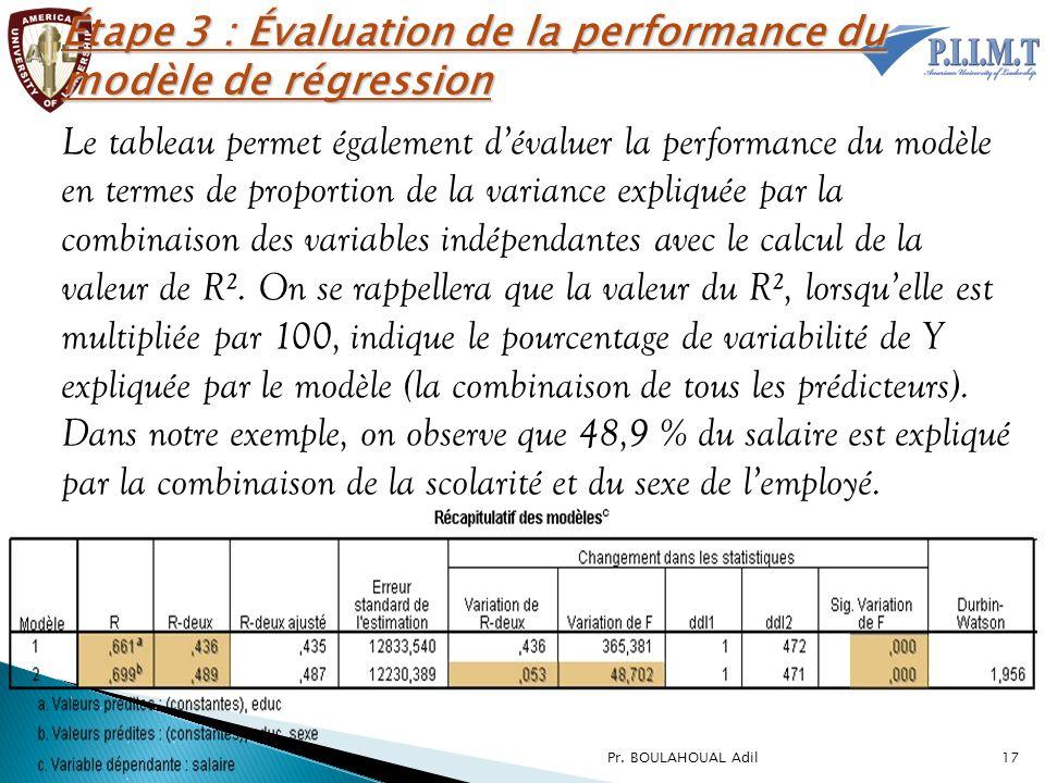 Étape 3 : Évaluation de la performance du modèle de régression Le tableau permet également d'évaluer la performance du modèle en termes de proportion de la variance expliquée par la combinaison des variables indépendantes avec le calcul de la valeur de R². On se rappellera que la valeur du R², lorsqu'elle est multipliée par 100, indique le pourcentage de variabilité de Y expliquée par le modèle (la combinaison de tous les prédicteurs). Dans notre exemple, on observe que 48,9 % du salaire est expliqué par la combinaison de la scolarité et du sexe de l'employé.