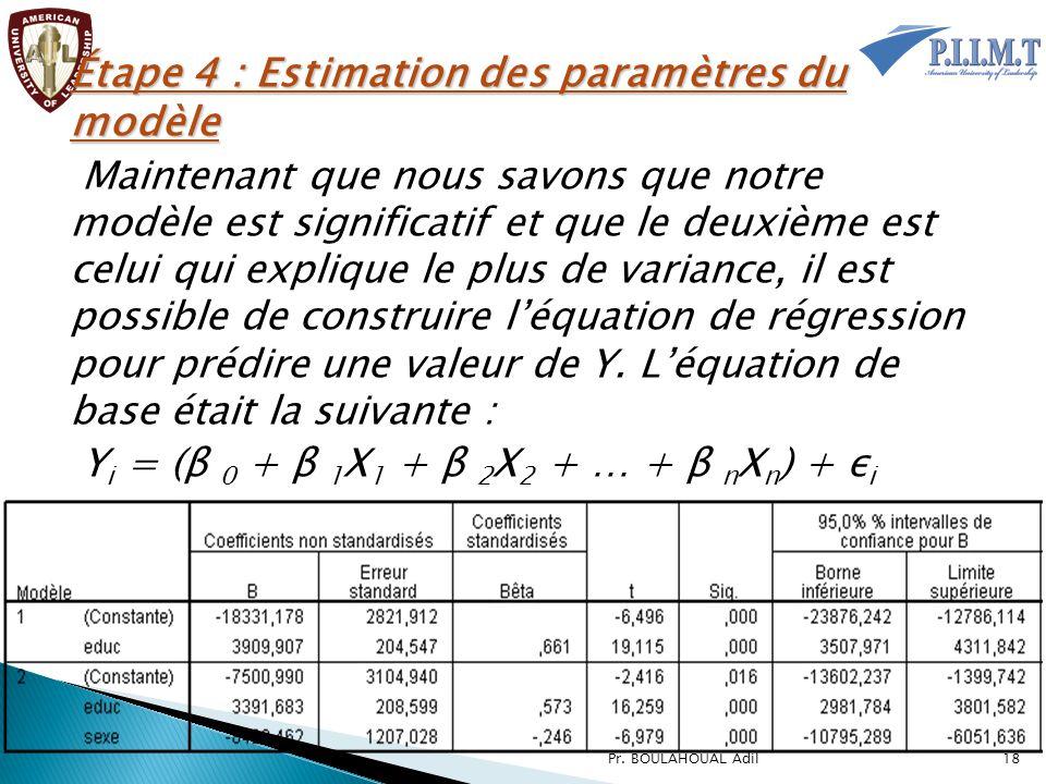 Étape 4 : Estimation des paramètres du modèle