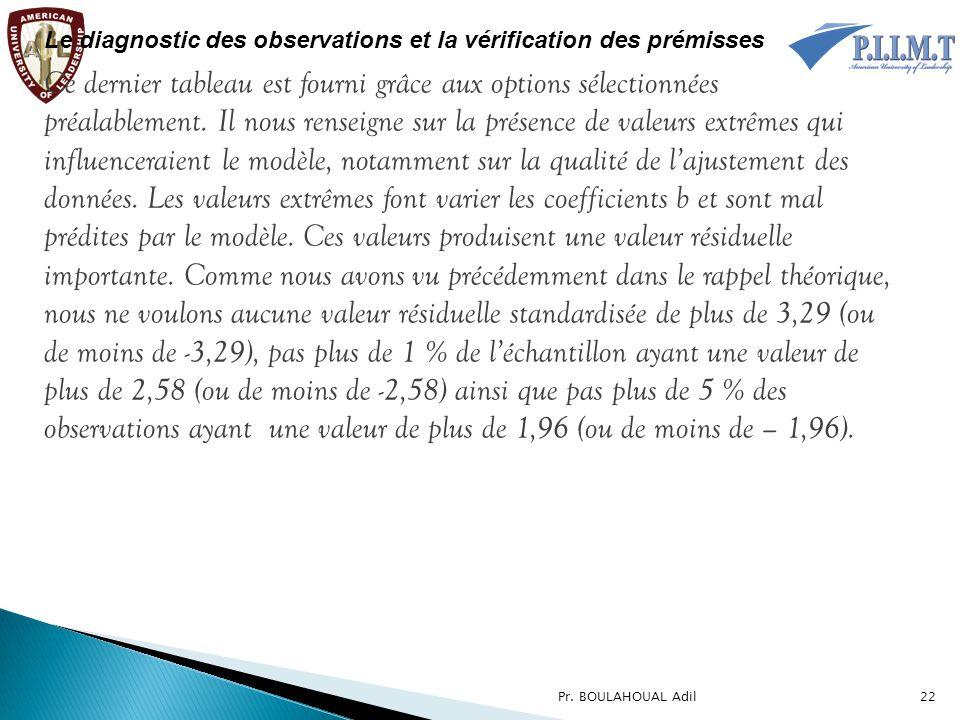 Le diagnostic des observations et la vérification des prémisses