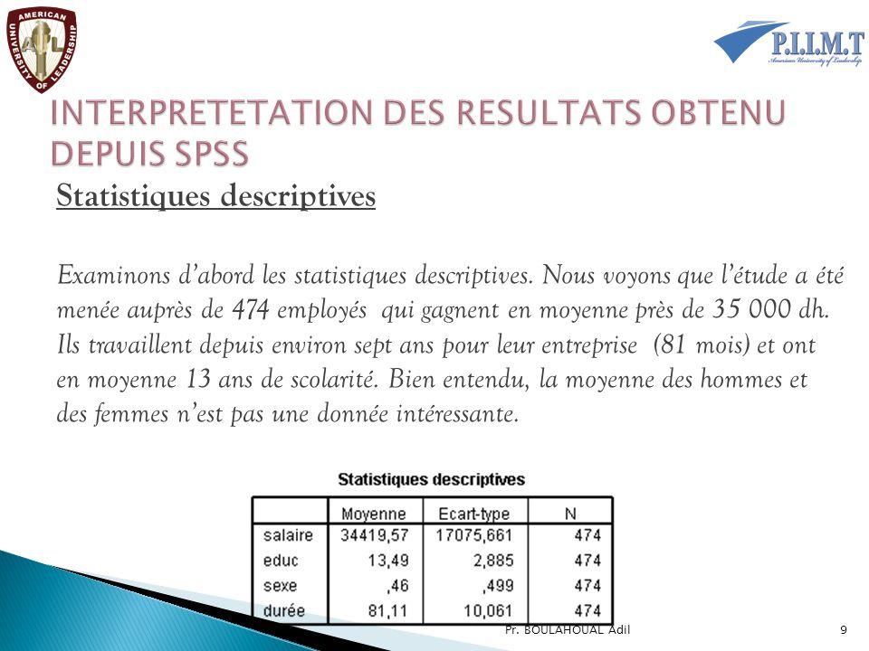 INTERPRETETATION DES RESULTATS OBTENU DEPUIS SPSS