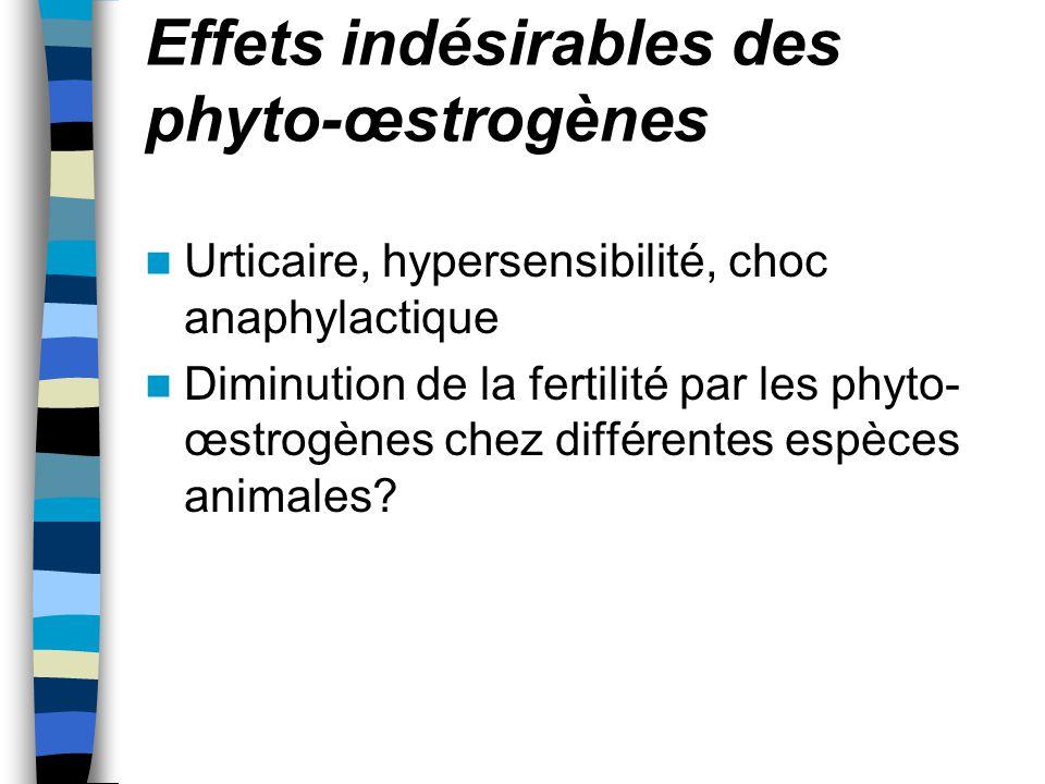 Effets indésirables des phyto-œstrogènes
