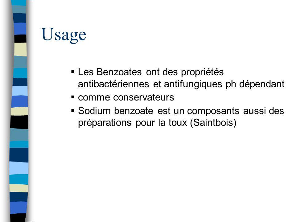 Usage Les Benzoates ont des propriétés antibactériennes et antifungiques ph dépendant. comme conservateurs.