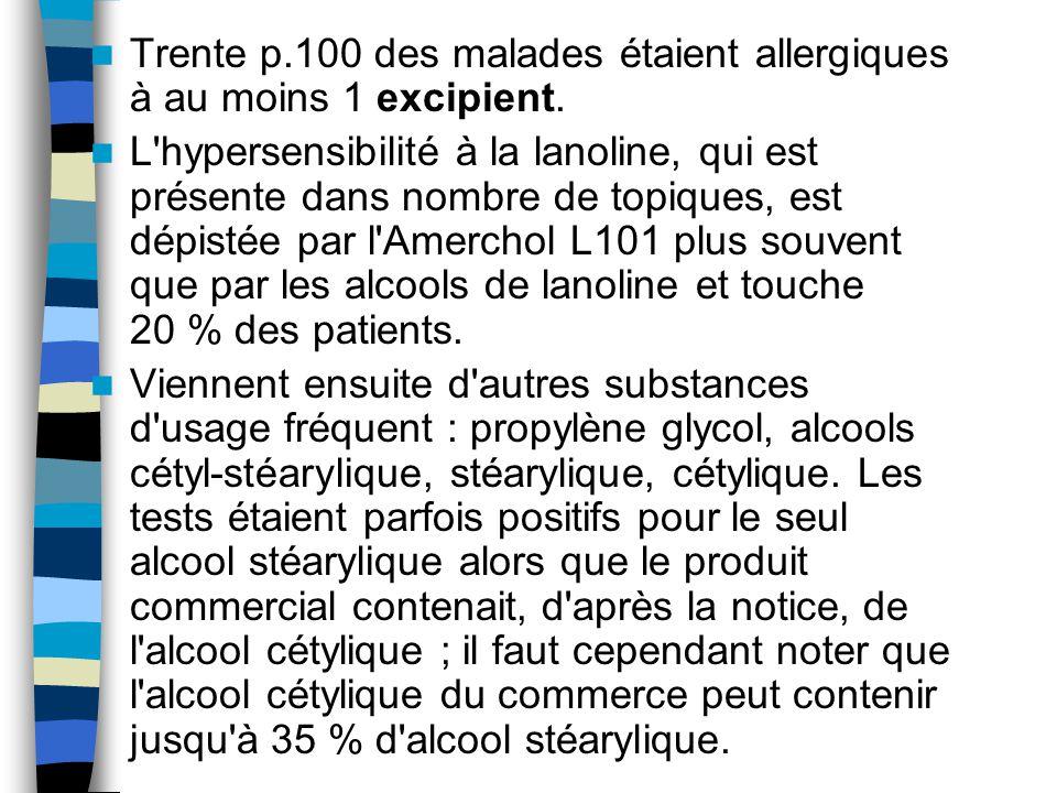 Trente p.100 des malades étaient allergiques à au moins 1 excipient.