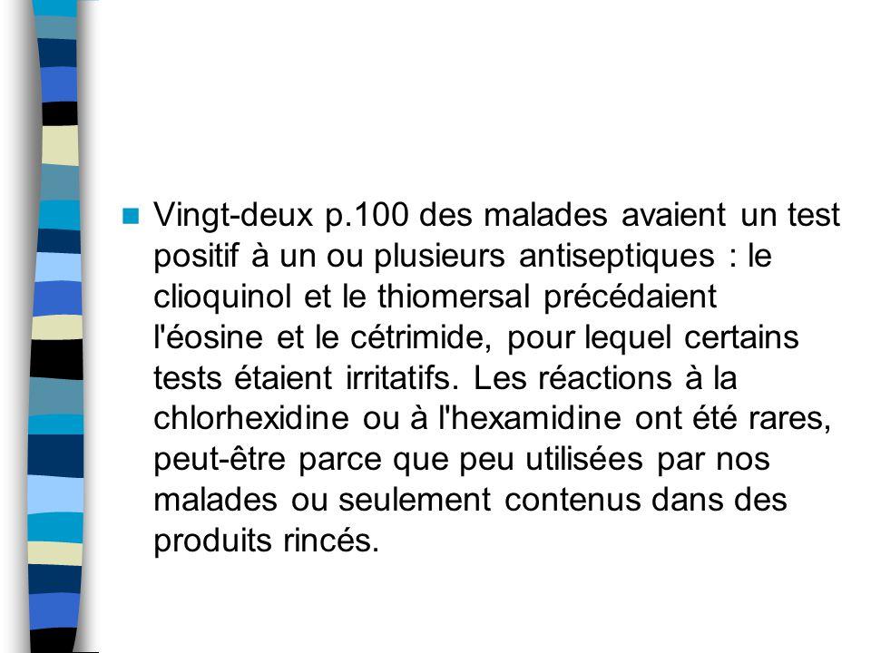 Vingt-deux p.100 des malades avaient un test positif à un ou plusieurs antiseptiques : le clioquinol et le thiomersal précédaient l éosine et le cétrimide, pour lequel certains tests étaient irritatifs.