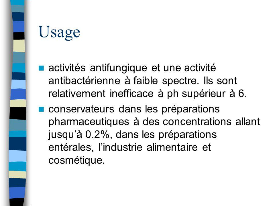 Usage activités antifungique et une activité antibactérienne à faible spectre. Ils sont relativement inefficace à ph supérieur à 6.