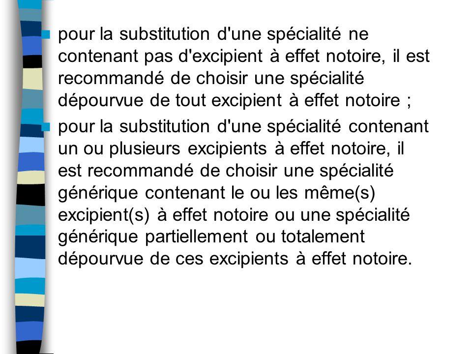pour la substitution d une spécialité ne contenant pas d excipient à effet notoire, il est recommandé de choisir une spécialité dépourvue de tout excipient à effet notoire ;