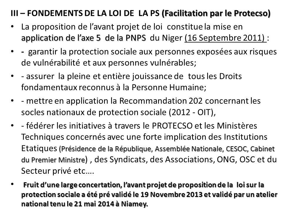 III – FONDEMENTS DE LA LOI DE LA PS (Facilitation par le Protecso)
