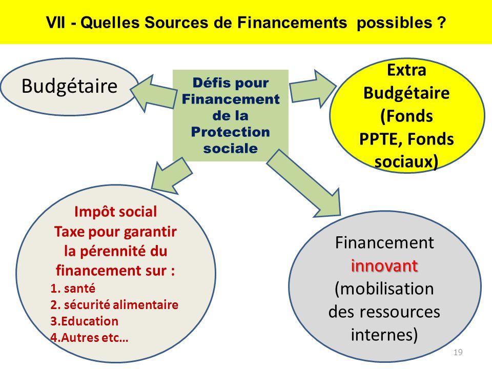 Défis pour Financement de la Protection sociale