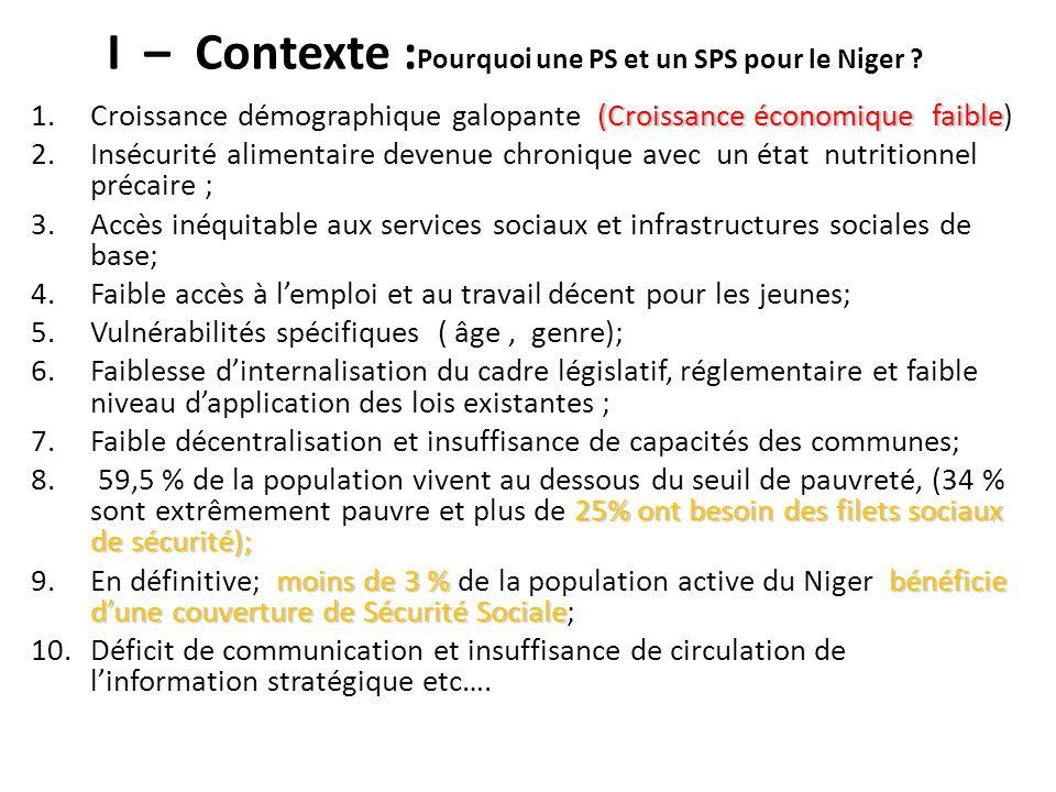 I – Contexte :Pourquoi une PS et un SPS pour le Niger