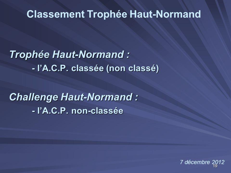 Classement Trophée Haut-Normand