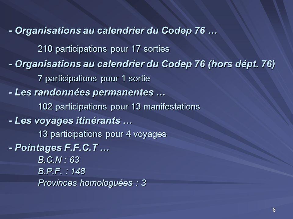 210 participations pour 17 sorties