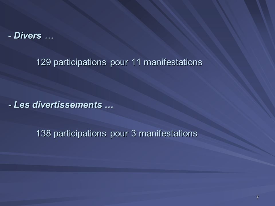 - Divers … 129 participations pour 11 manifestations.