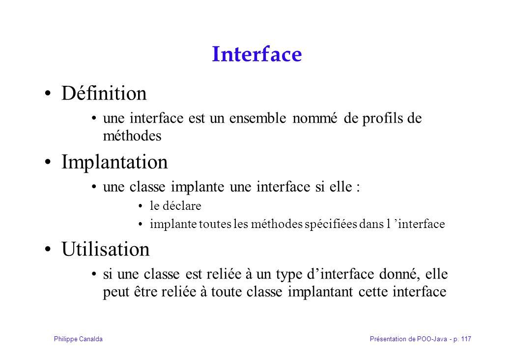 Interface Définition Implantation Utilisation
