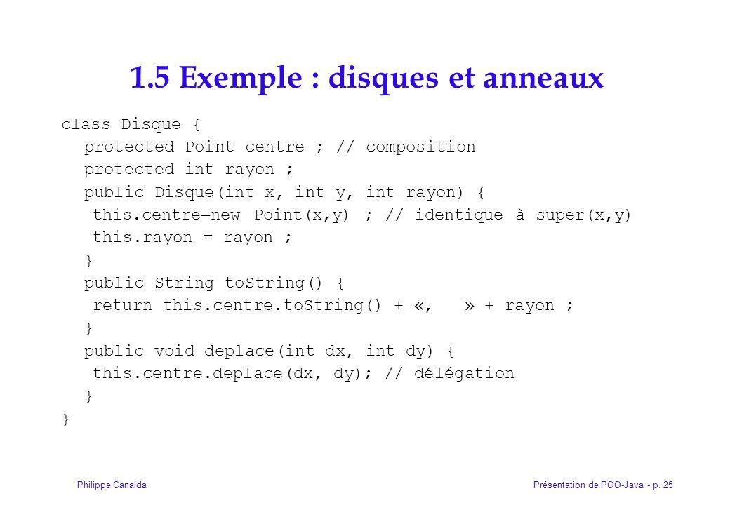 1.5 Exemple : disques et anneaux